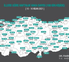 Bursa'da vaka sayısı hızla yükseliyor