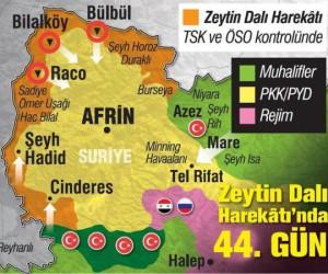Afrin'de kritik gün! TSK'dan flaş açıklama
